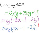 27 Algebra Worksheet Section 105 Factoring Polynomials Of
