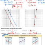 3.1 Solving Systems Using Tables And Graphs - Pdf Free Download