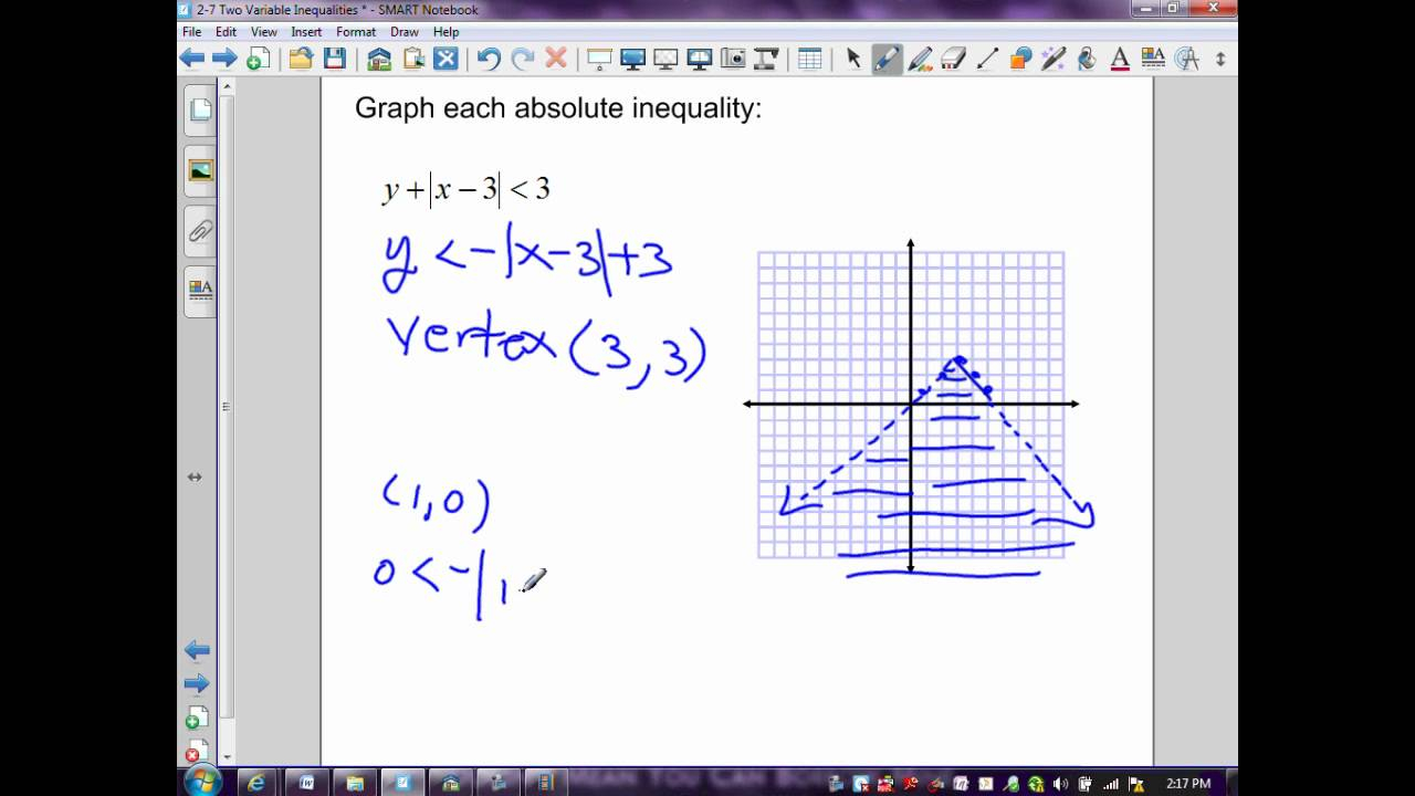 Absolute Value Inequality Graphs In Two Variables (Videos