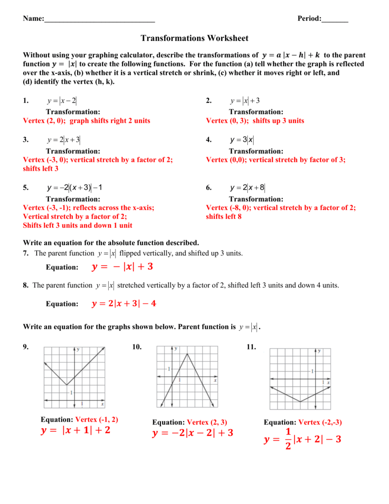 Absolute Value Transformations