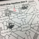 Activities To Make Practicing Multi-Step Equations Awesome