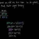 Age Word Problems As A System Of Two Equations (Kristakingmath)