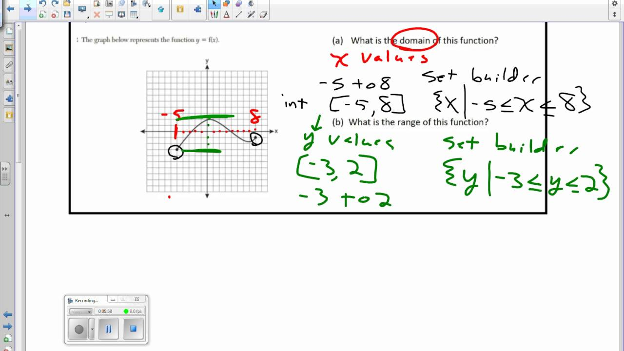 Algebra 1 Common Core Regents Review Functions And Graphs Sheet 5 2016
