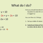 Algebra 1: Lesson 1 Linear Equations: Equations With X And Y