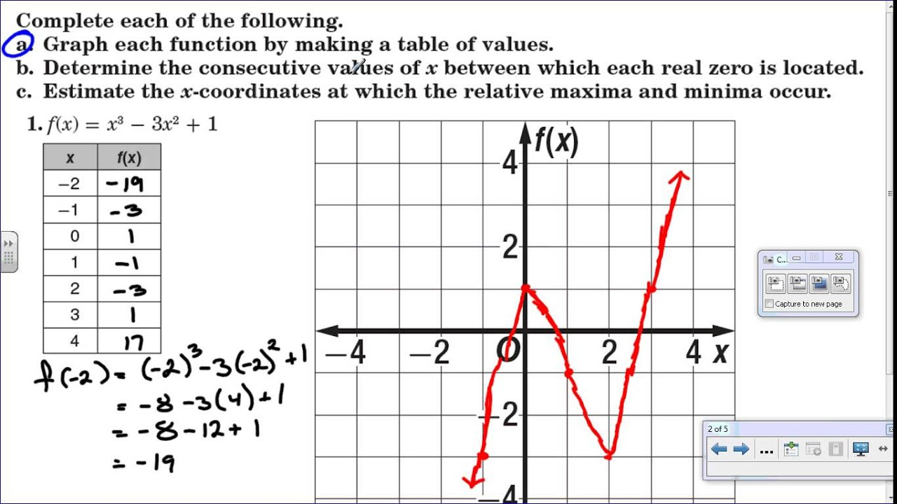 Algebra 2 Lesson 5 4: Analyzing Graphs Of Polynomial Functions
