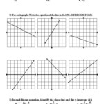 And Intercept Form Worksheet Equations Mathematical Concepts