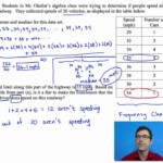Common Core Algebra I.unit #10.lesson #3Asures Of Central Tendency
