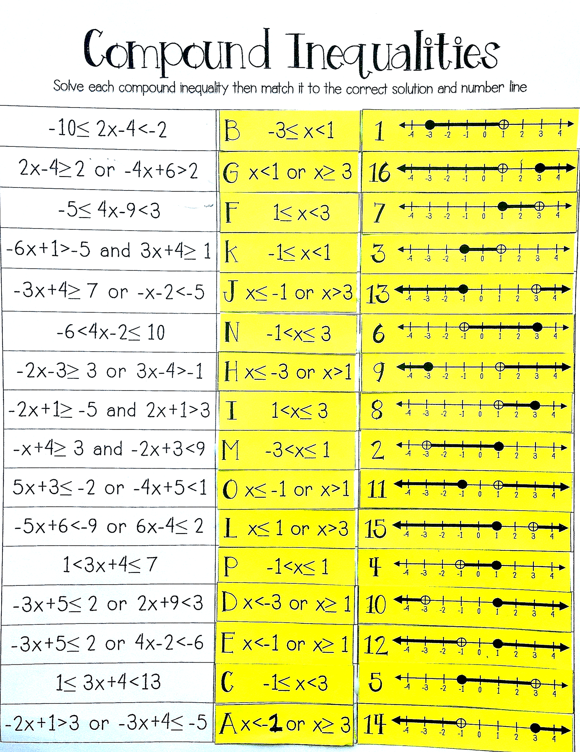 Compound Inequalities Card Match Activity - Distance
