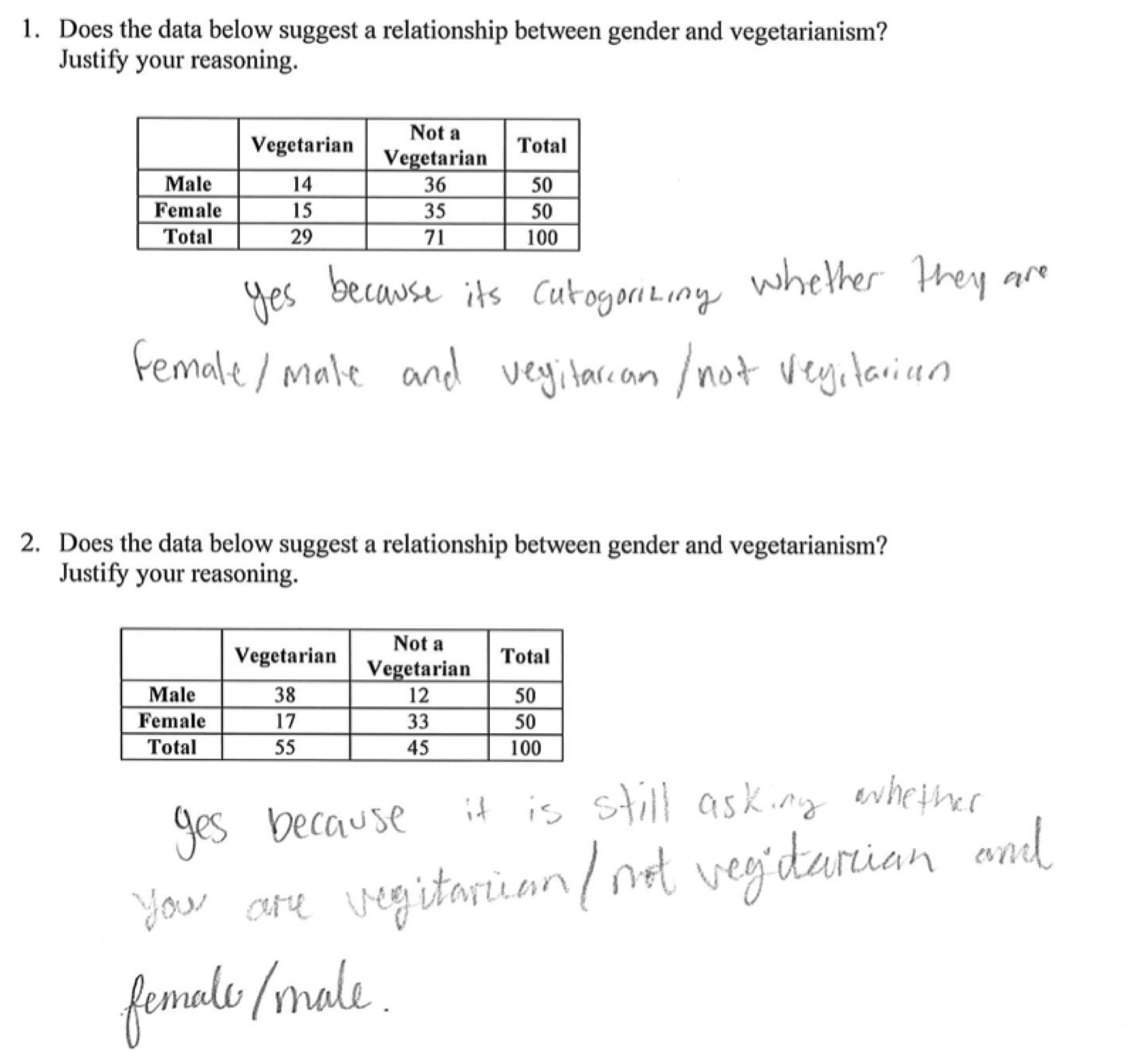 Create Frequency Table Worksheet | Printable Worksheets And