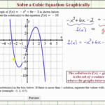 Cubic Graphs And Their Equations Worksheet Answers