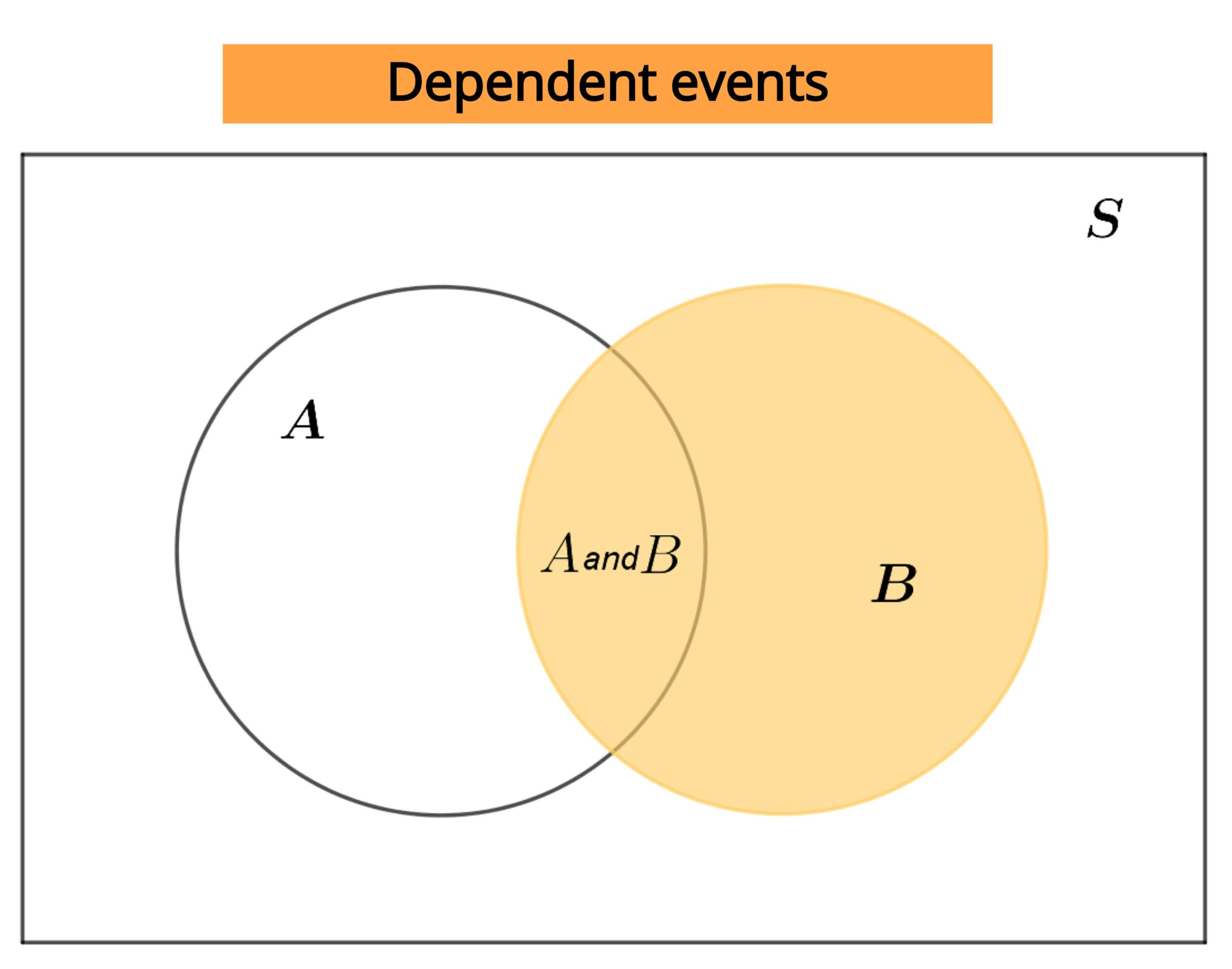 Dependent Events - Free Math Worksheets