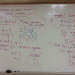 Did You Hear About Algebra With Pizzazz Worksheet Answers