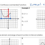 Domain And Range Interval Notation Multiple Choice