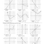Domain And Range Practice Worksheet With Answers   Printable
