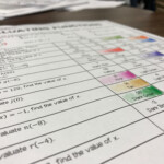 Evaluating Functions Coloring Activity | Color Activities