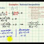 Ex 4: Solving Rational Inequalities | Teaching Resources