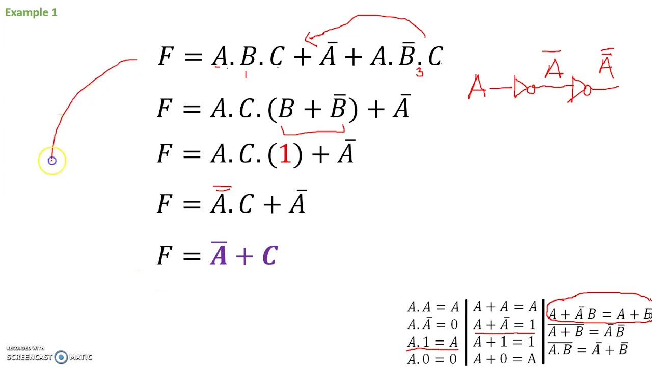 Example Problems Boolean Expression Simplification