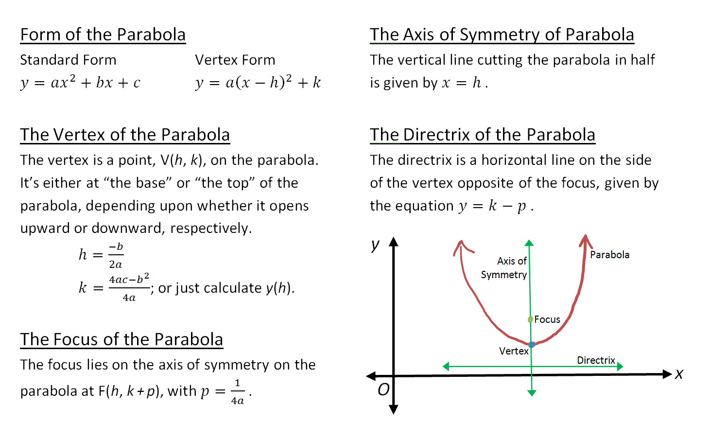 Figure B: Parabola Cheat Sheet For Vertically Oriented