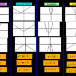 Function Families Class Notes – Room 148 ~~~ Pam Wilson