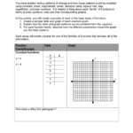 Function Families Poster Activity