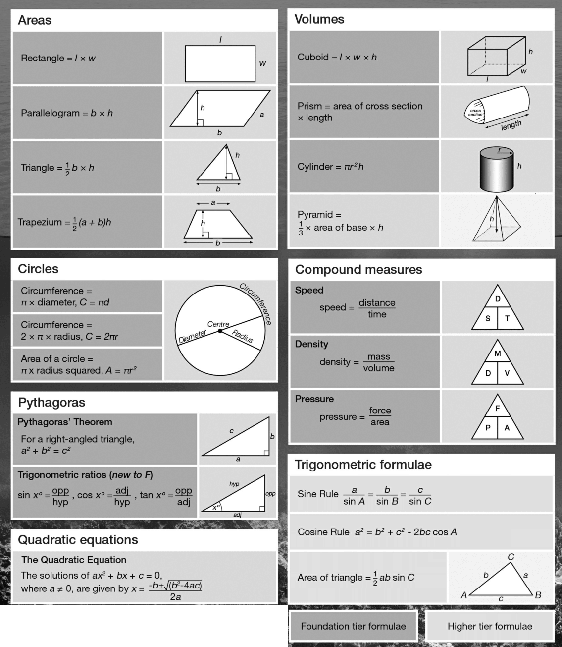 Gcse Maths (Solutions, Examples, Worksheets, Videos, Past