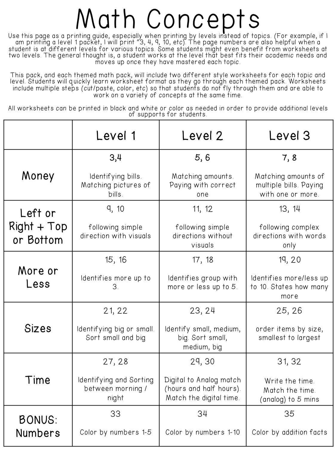 Graph Sheet Print The Compound Effect Worksheets Single