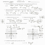 Graphing A Parabola From Vertex Form Worksheet | Printable