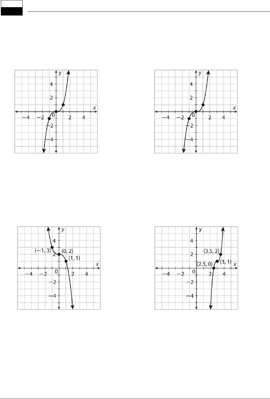 Graphing Cubic Functions 5-1 Practice And Problem Cubic