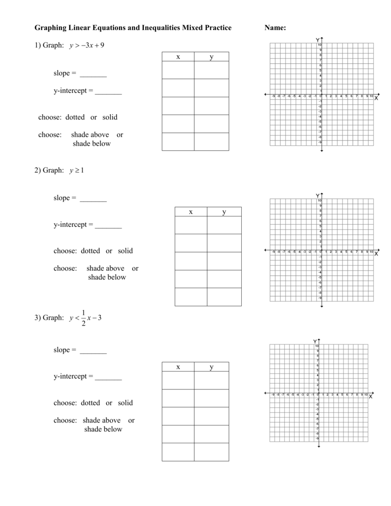Graphing Linear Equations And Inequalities Mixed Practice