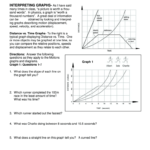 Interpreting Graphs Worksheet - Fill Out And Sign Printable Pdf Template |  Signnow