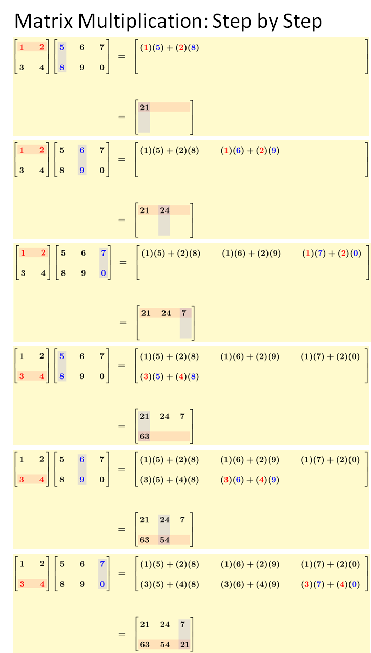 Introduction To Matrices (Examples, Solutions, Videos
