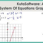Kutasoftware: Algebra 1- System Of Equationsgraphing Part 2