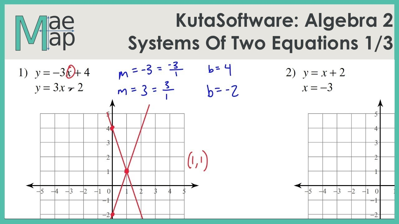 Kutasoftware: Algebra 2- Systems Of Two Equations Part 1