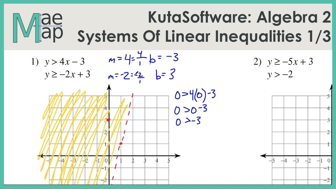 Kutasoftware: Algebra 2- Systems Of Two Linear Inequalities Part 1
