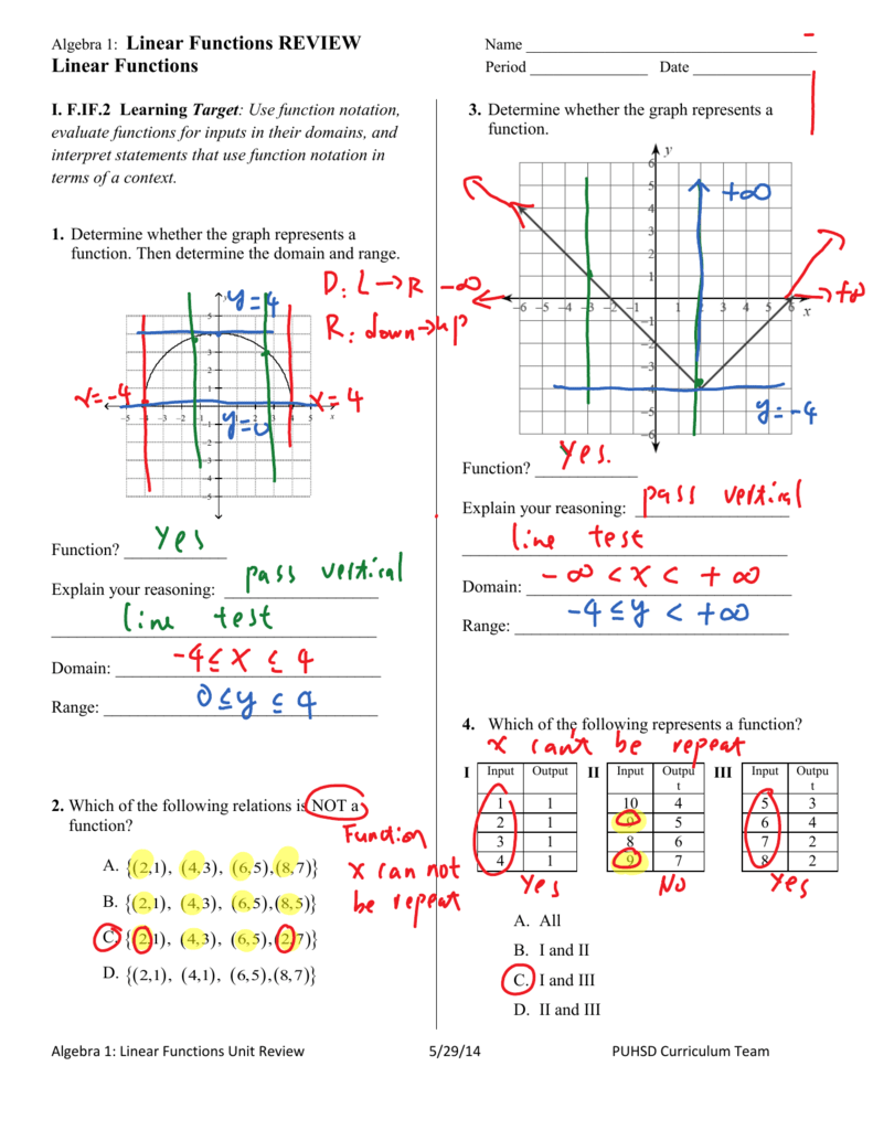 Linear Functions Review