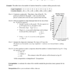 Lines Of Best Fit: Writing & Interpreting Equations