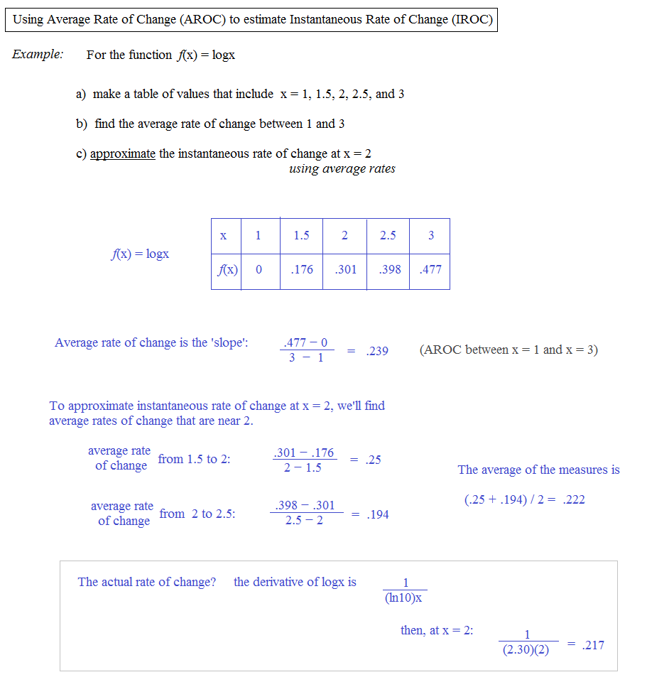 Math Plane - Definition Of Instantaneous Rate Of Change