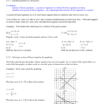 Notes For Lesson 6-1: Solving Systemsgraphing