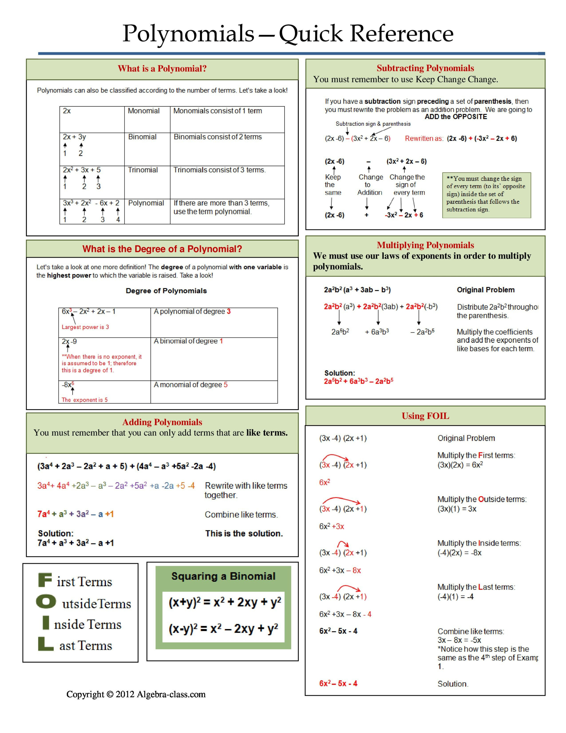 One Page Notes Worksheet For Polynomials Unit | College Math