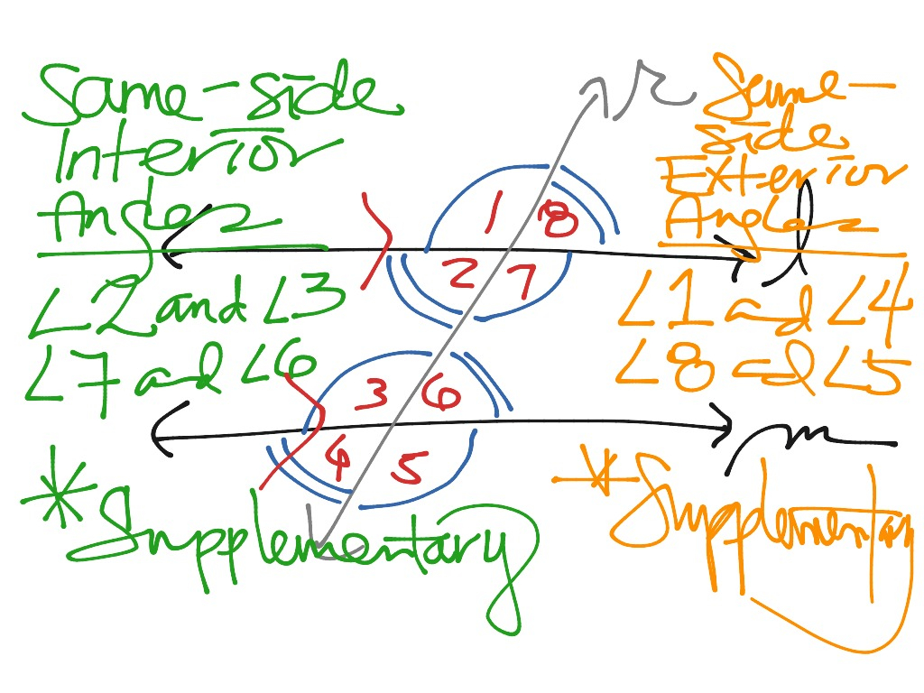 Parallel Lines And Transversals   Math, Geometry   Showme
