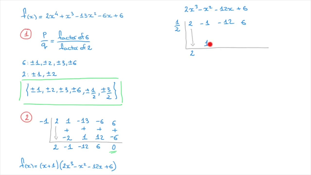 Polynomials - Rational Root Theorem