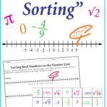 Real Number System Sorting Challenge Activity | Real Number