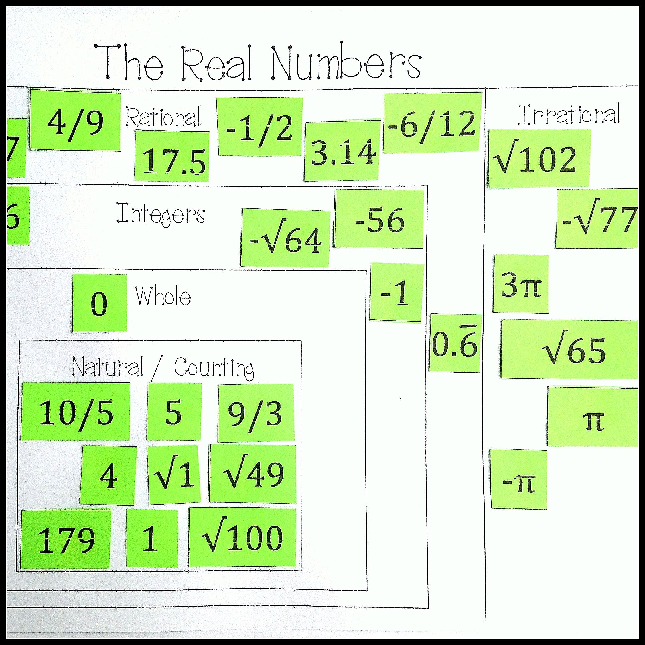 Real Numbers System Card Sort (Rational, Irrational