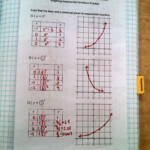 Restructuring Algebra: Exponential Functions   Exponential