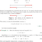 Solving Compound Inequalities Worksheet Answers