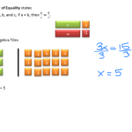 Solving Equation Using Multiplication And Division | Systry