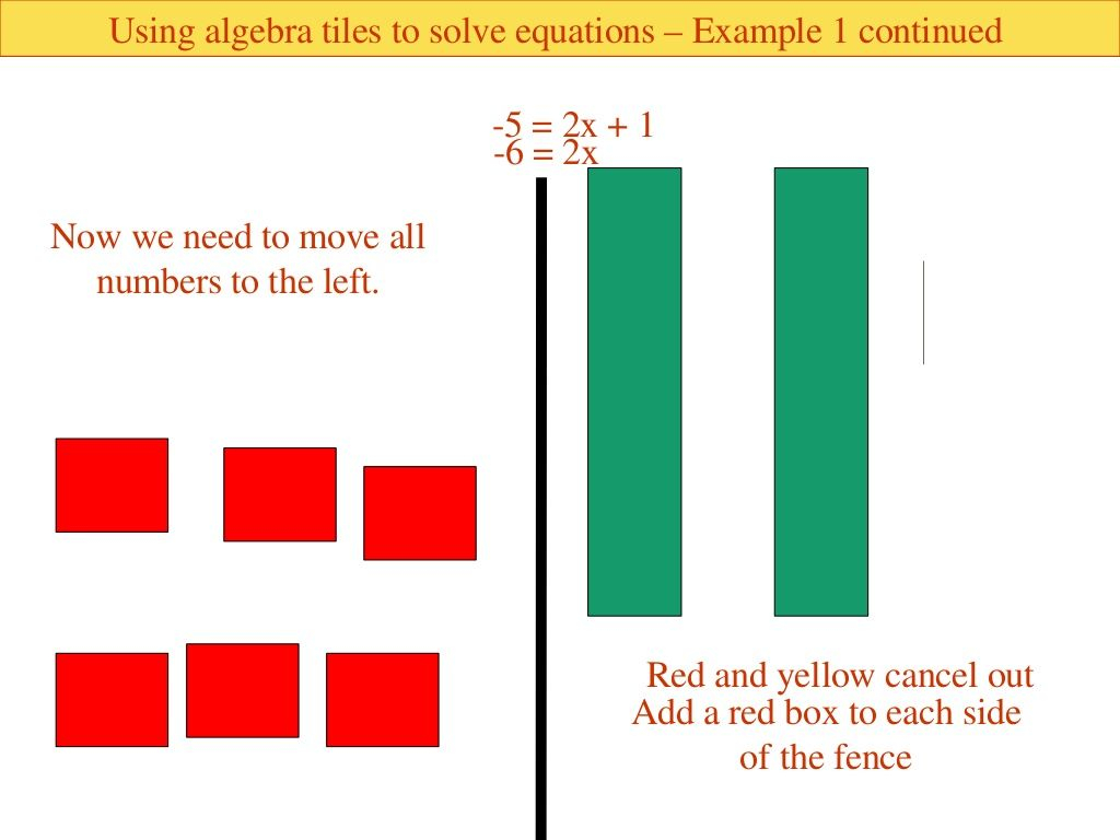 Solving Equations With Variables On Both Sides Using Algebra