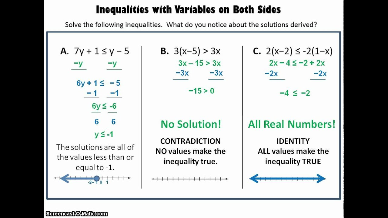 Solving Inequalities W/variables On Both Sides - Mr