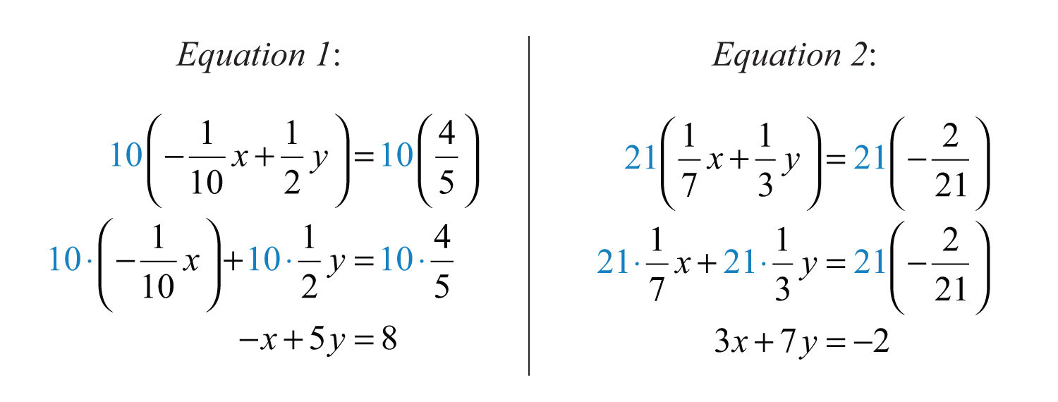 Solving Linear Systemselimination
