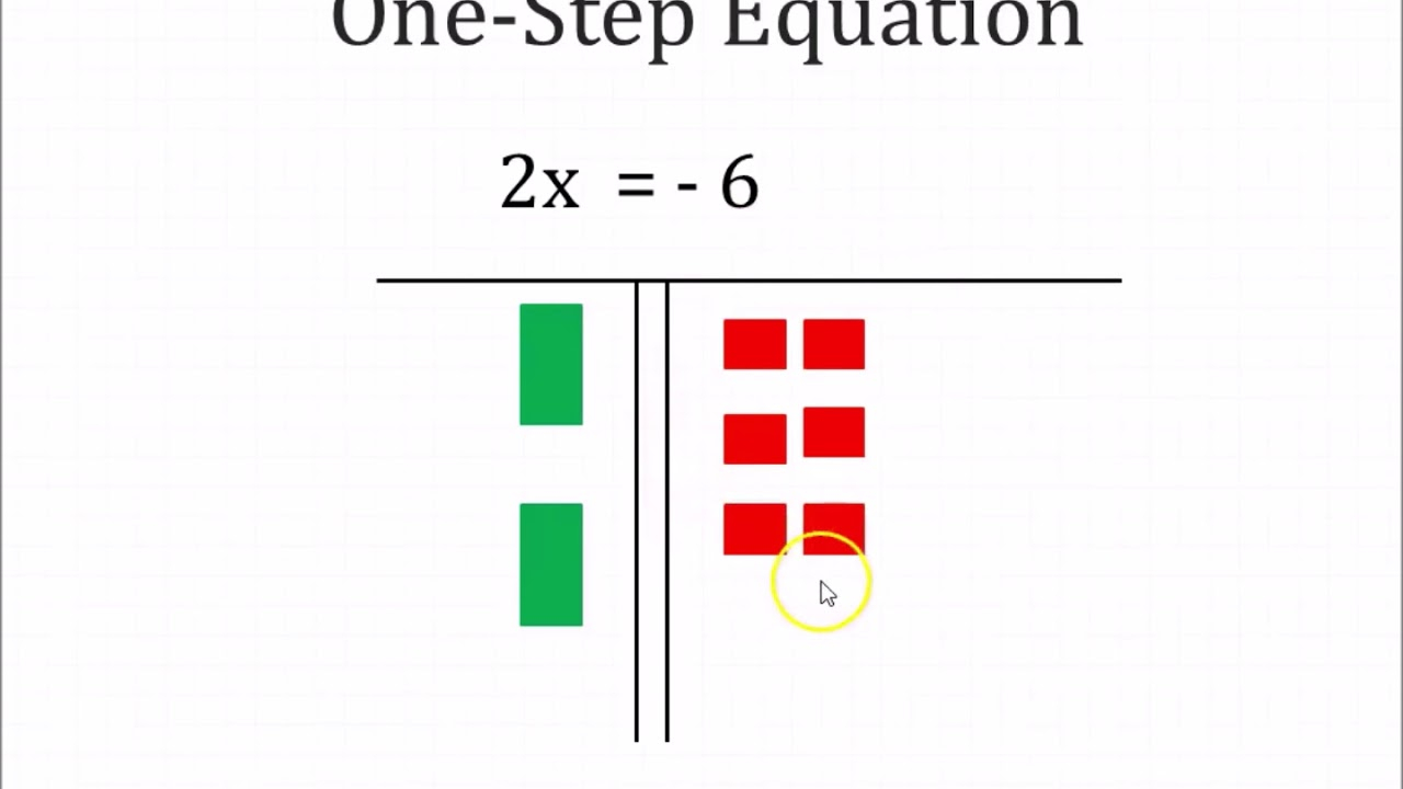 Solving One Step Equations With Algebra Tiles